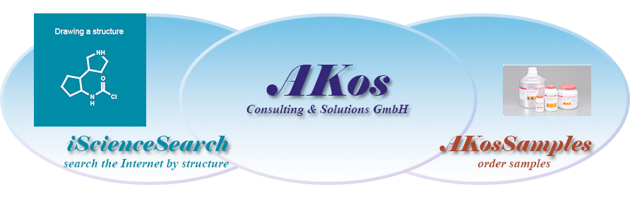Akos Building Blocks